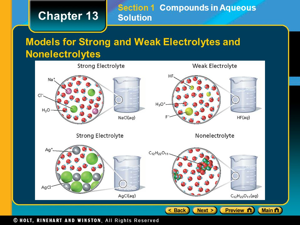 Strong and Weak Electrolytes, continued Strong Electrolytes A strong electrolyte is any compound whose dilute aqueous solutions conduct electricity well; this is due to the presence of all or almost all of the dissolved compound in the form of ions.