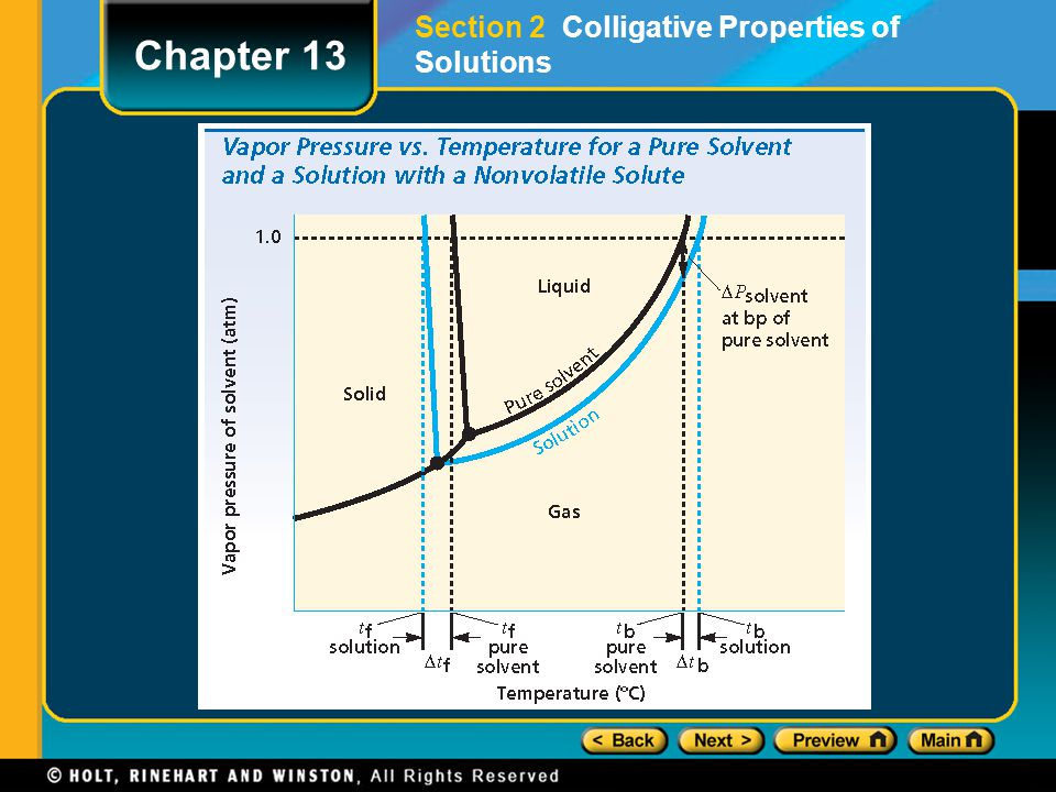 Chapter 13 Section 2 Colligative Properties of Solutions