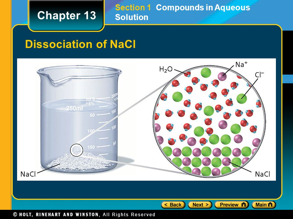 Dissociation of NaCl Chapter 13 Section 1 Compounds in Aqueous Solution
