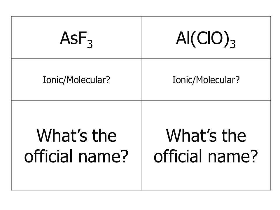 AsF 3 Al(ClO) 3 Ionic/Molecular? What's the official name?