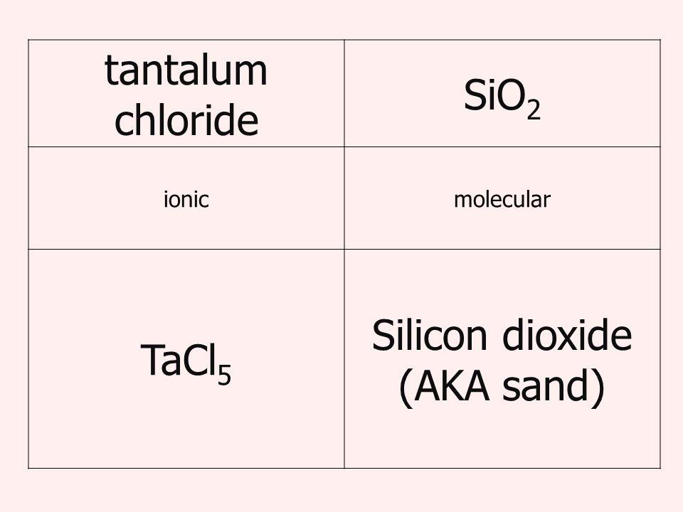tantalum chloride SiO 2 ionicmolecular TaCl 5 Silicon dioxide (AKA sand)