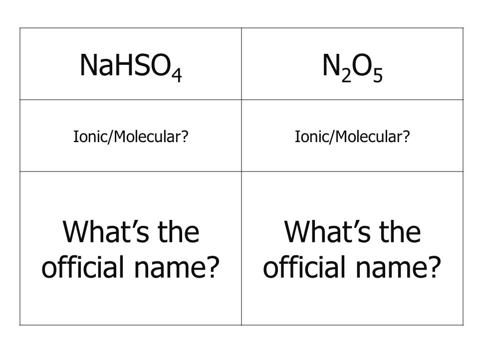 NaHSO 4 N2O5N2O5 Ionic/Molecular? What's the official name?