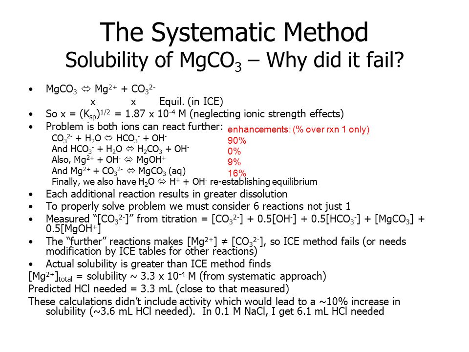 The Systematic Method Solubility of MgCO 3 – Why did it fail.