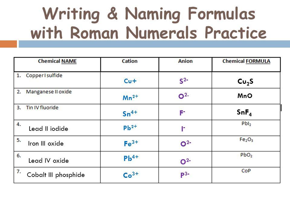 Writing & Naming Formulas with Roman Numerals Practice Cu+ S 2- Cu 2 S Mn 2+ O2-O2- MnO Sn 4+ F-F- SnF 4 I-I- Pb 2+ Lead II iodide O 2- Fe 3+ Iron III oxide Pb 4+ Lead IV oxide P 3- Co 3+ Cobalt III phosphide