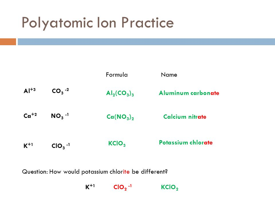 Polyatomic Ion Practice FormulaName Al +3 CO 3 -2 Ca +2 NO 3 -1 K +1 ClO 3 -1 Al 2 (CO 3 ) 3 Aluminum carbonate Ca(NO 3 ) 2 Calcium nitrate KClO 3 Potassium chlorate Question: How would potassium chlorite be different.