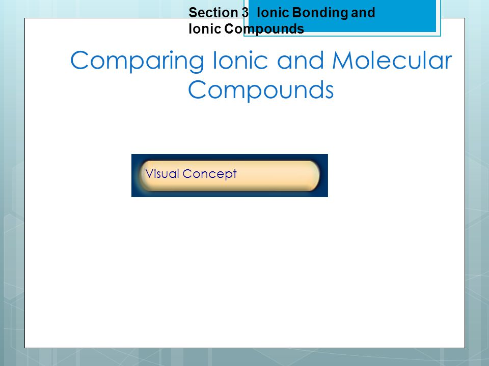 Section 3 Ionic Bonding and Ionic Compounds Chapter 6 How to Identify a Compound as Ionic