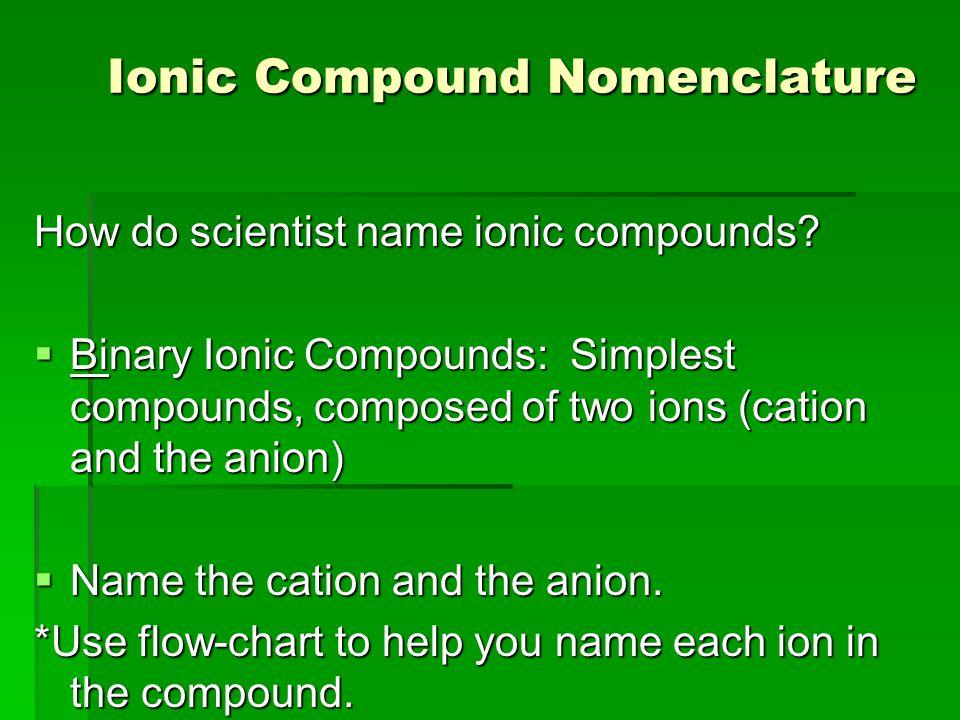Ionic Compound Nomenclature Ionic Compound Nomenclature How do scientist name ionic compounds.