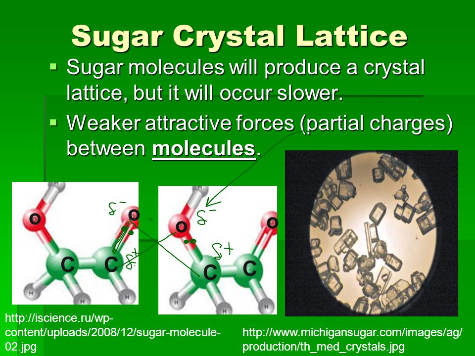 Sugar Crystal Lattice Sugar Crystal Lattice  Sugar molecules will produce a crystal lattice, but it will occur slower.  Weaker attractive forces (pa