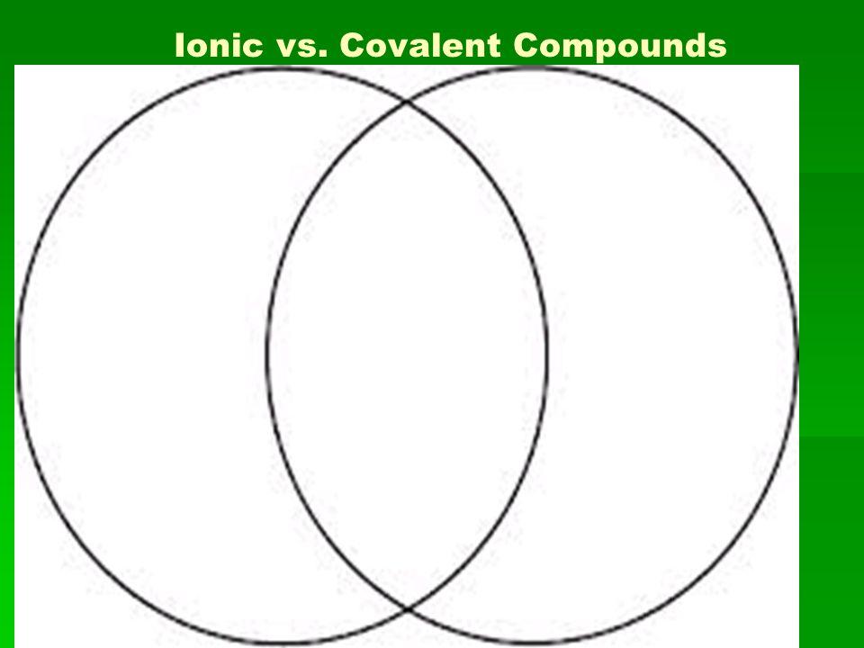 Ionic vs. Covalent Compounds