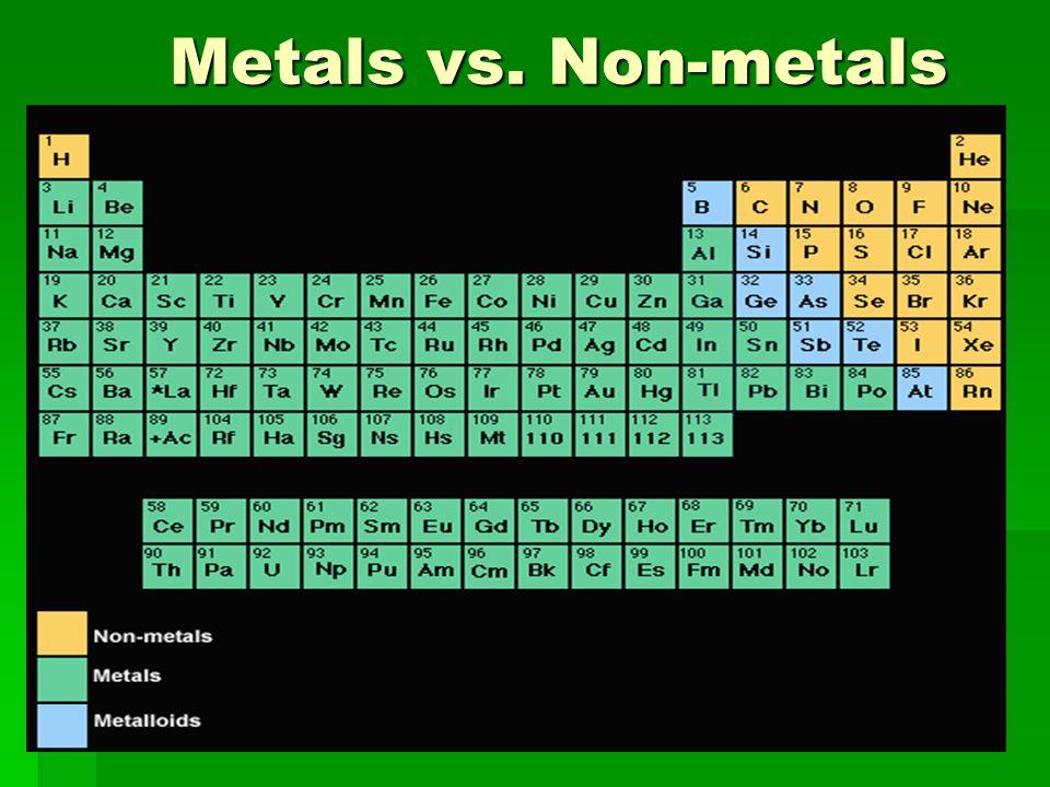 Metals vs. Non-metals Metals vs. Non-metals