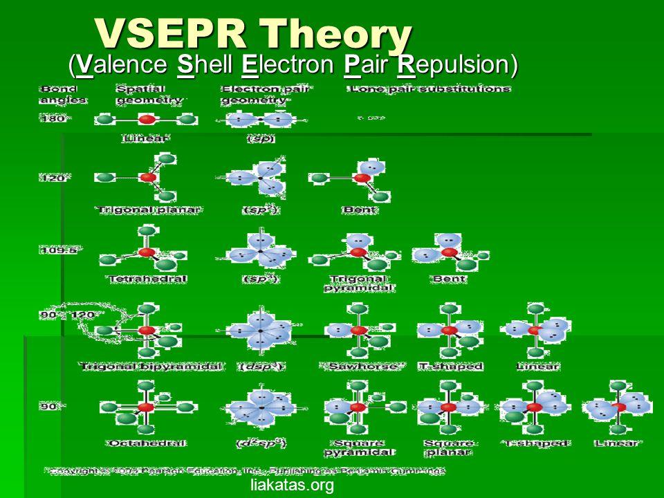 VSEPR Theory VSEPR Theory (Valence Shell Electron Pair Repulsion) liakatas.org