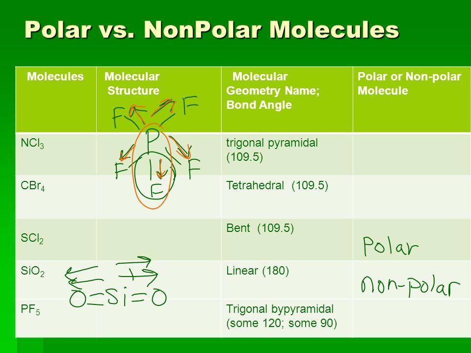 Polar vs. NonPolar Molecules Polar vs.