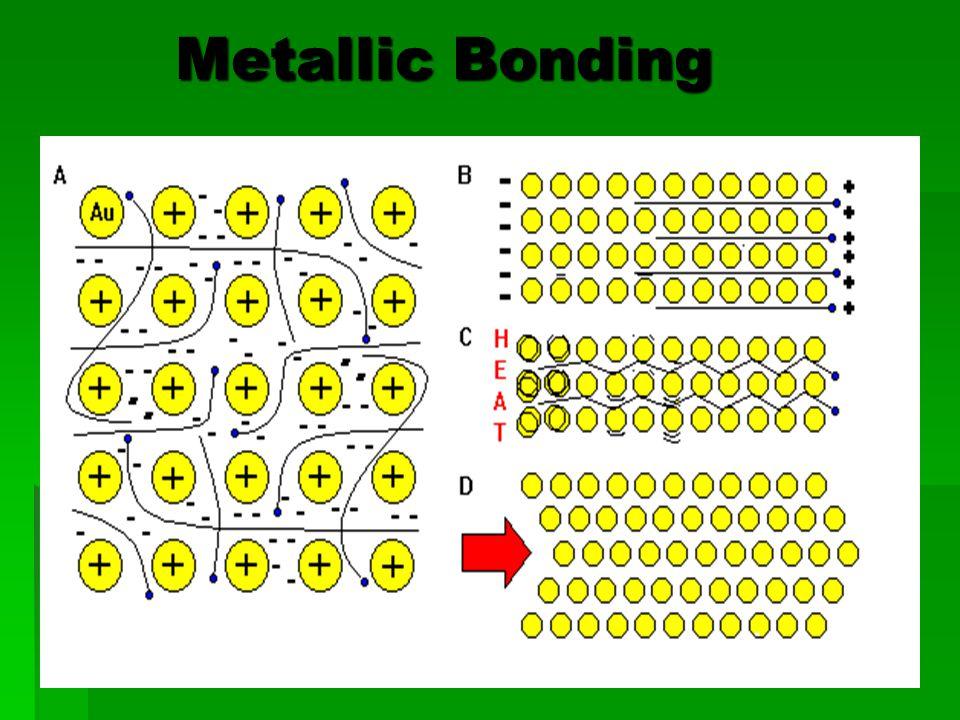 Metallic Bonding Metallic Bonding