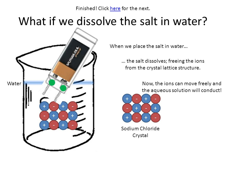 What if we dissolve the salt in water? + + + + ++-- -- -- Sodium Chloride Crystal Water + + + + ++-- -- -- When we place the salt in water… … the salt