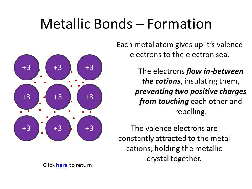 Metallic Bonds – Formation Each metal atom gives up it's valence electrons to the electron sea. The electrons flow in-between the cations, insulating
