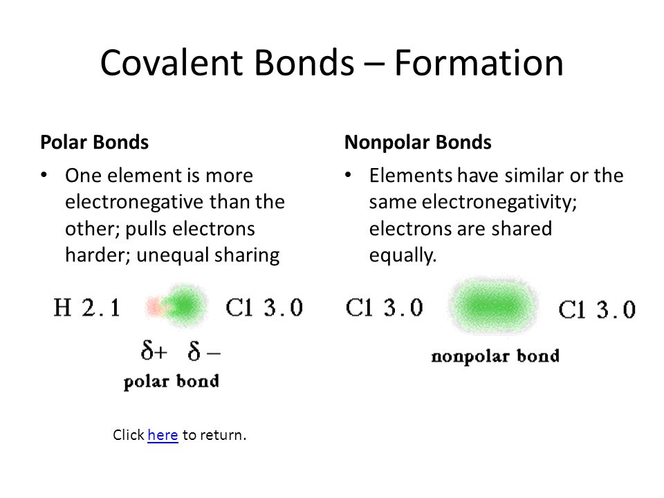 Covalent Bonds – Formation Polar Bonds One element is more electronegative than the other; pulls electrons harder; unequal sharing Nonpolar Bonds Elem