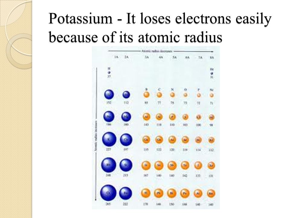 Potassium - It loses electrons easily because of its atomic radius