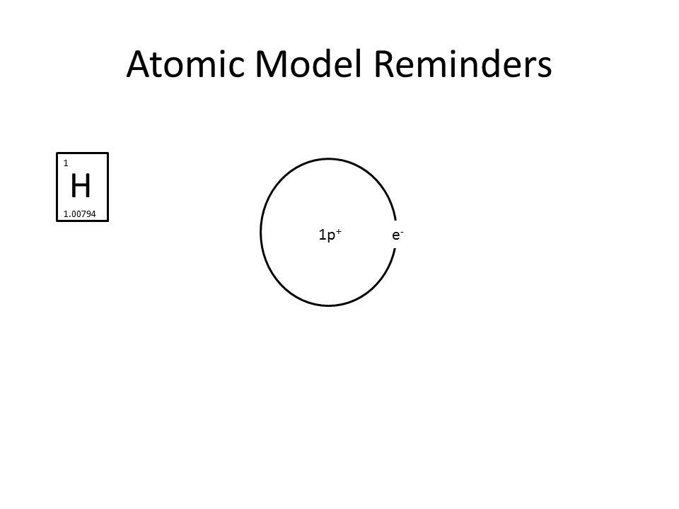 Atomic Model Reminders H 1 1.00794 1p + e-e-