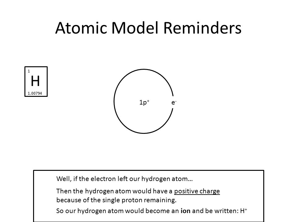 Atomic Model Reminders H 1 1.00794 1p + e-e- Well, if the electron left our hydrogen atom… Then the hydrogen atom would have a positive charge because of the single proton remaining.