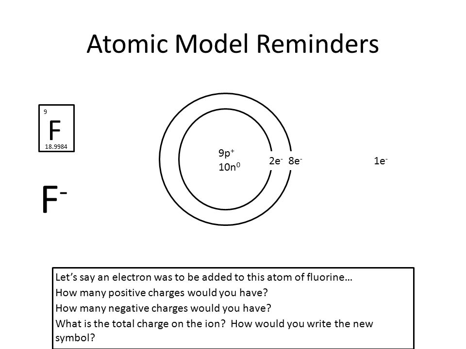 Atomic Model Reminders F 9 18.9984 9p + 10n 0 2e - Let's say an electron was to be added to this atom of fluorine… How many positive charges would you have.