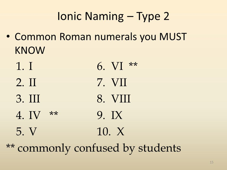 Ionic Naming – Type 2 Common Roman numerals you MUST KNOW 1.I6.