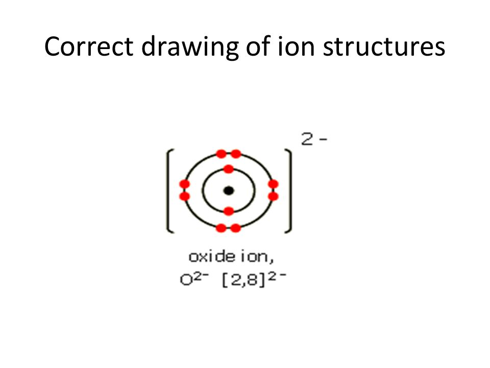 Correct drawing of ion structures