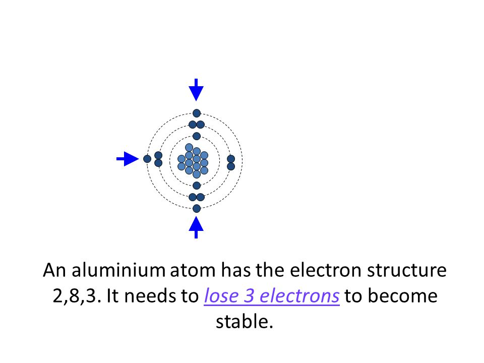 An aluminium atom has the electron structure 2,8,3. It needs to lose 3 electrons to become stable.
