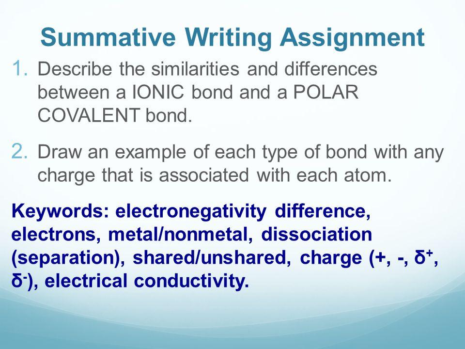 Summative Writing Assignment 1.