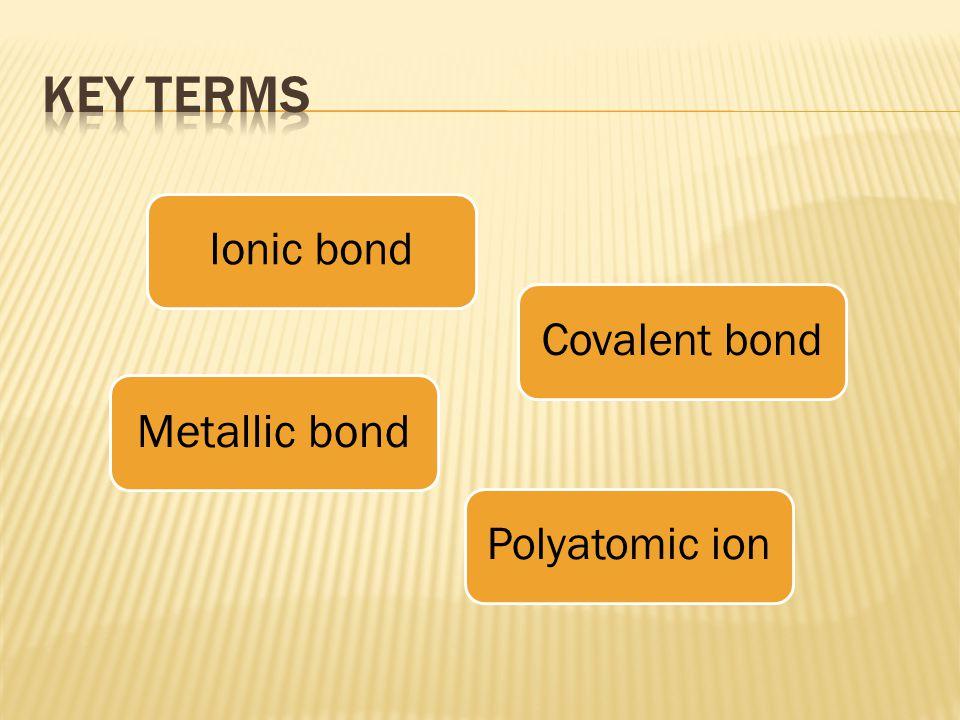 Ionic bondCovalent bond Metallic bond Polyatomic ion