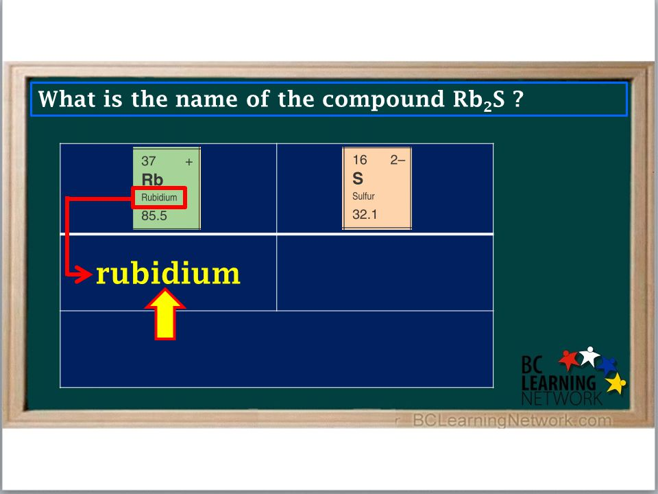 rubidium What is the name of the compound Rb 2 S ?