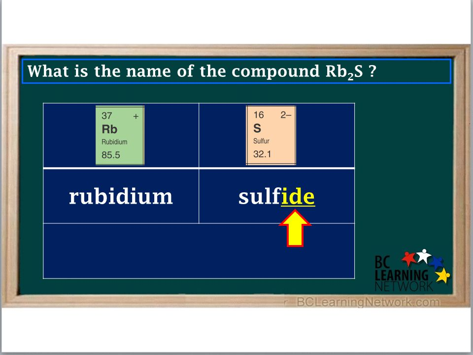 rubidiumsulfide What is the name of the compound Rb 2 S ?