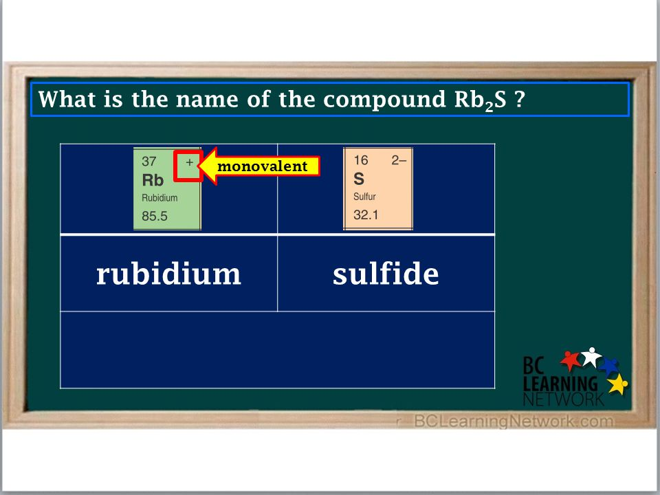 rubidiumsulfide What is the name of the compound Rb 2 S ? monovalent
