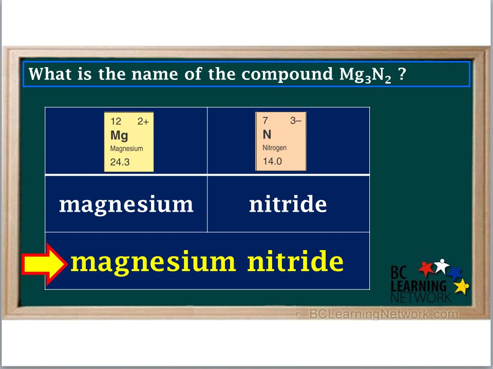 magnesiumnitride magnesium nitride What is the name of the compound Mg 3 N 2 ?