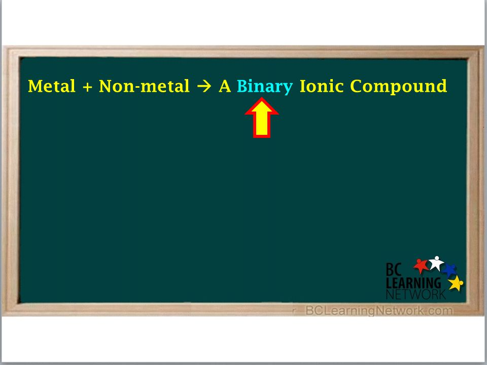 Metal + Non-metal  A Binary Ionic Compound