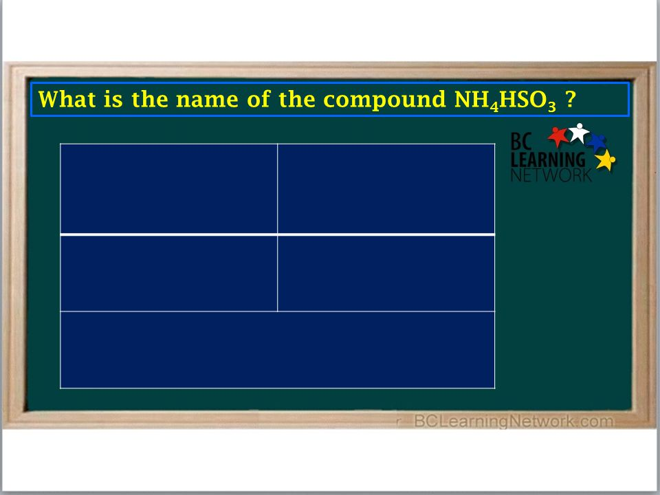 What is the name of the compound NH 4 HSO 3 ?