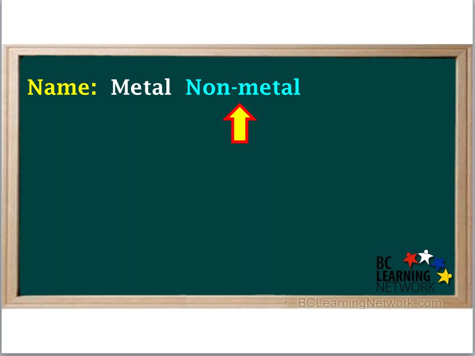 Name: Metal Non-metal