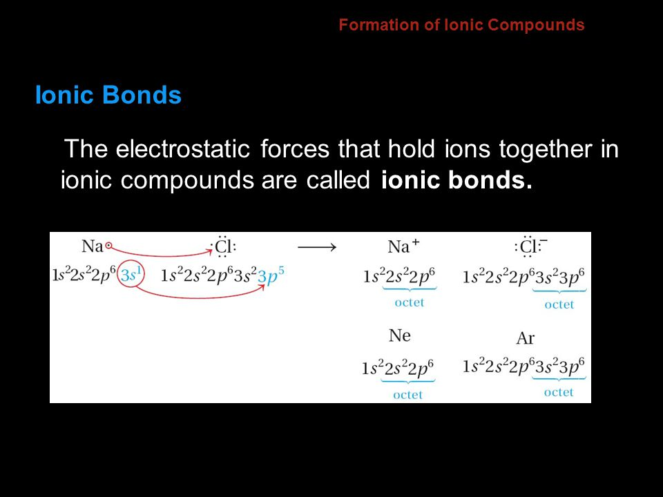 Formation of Ionic Compounds Formula Units A chemical formula shows the kinds and numbers of atoms in the smallest representative unit of a substance.