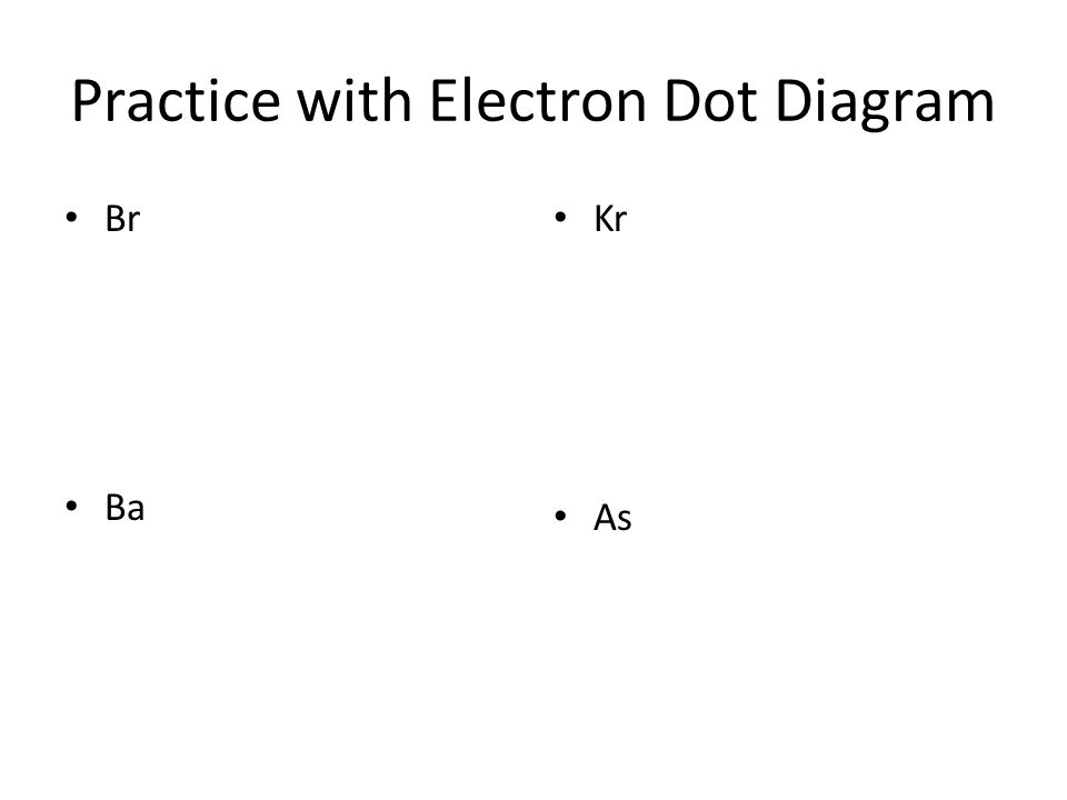 Practice with Electron Dot Diagram Br Ba Kr As