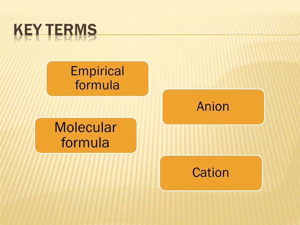 Empirical formula Anion Molecular formula Cation