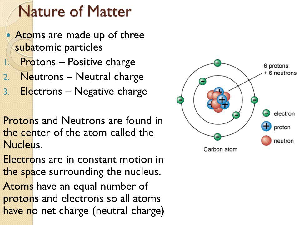 Protons Positive