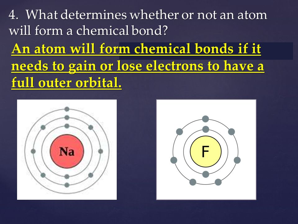 5.A Bohr diagram shows the location of an atom's electrons.