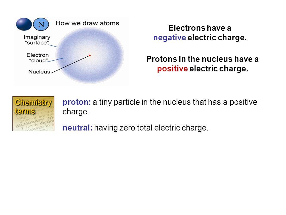 Determining if a Molecule has Polar Geometry 1.If all bonds in the molecule are non- polar, then the whole molecule is non- polar.