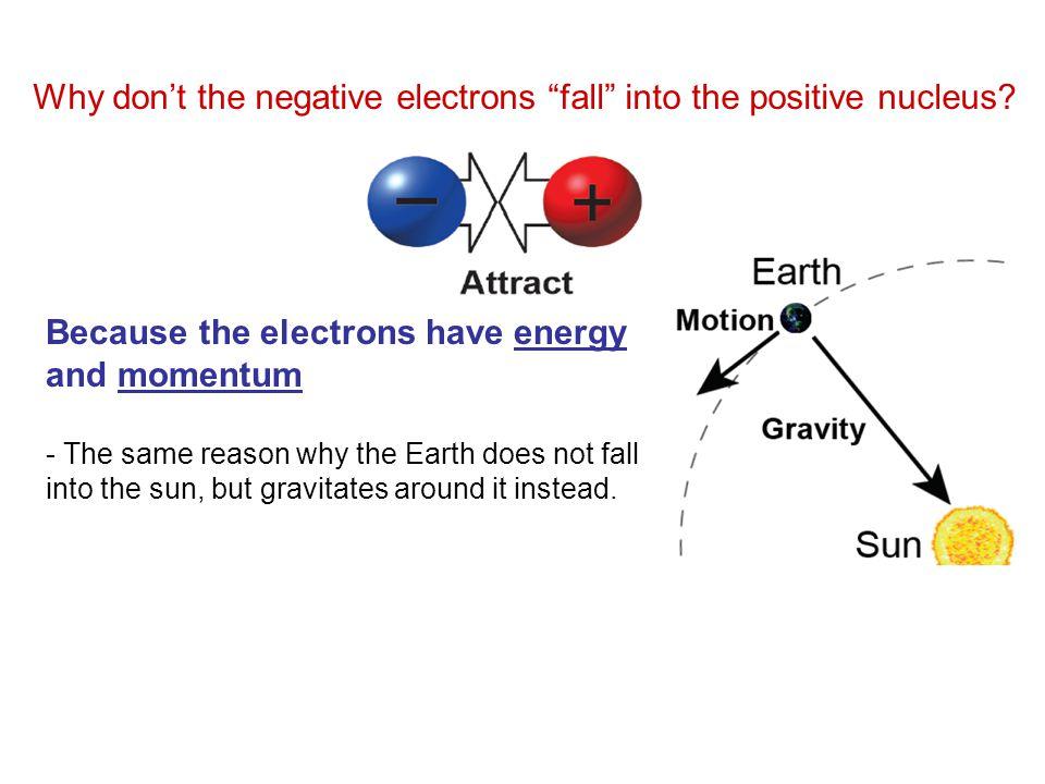Covalent Bond Example: