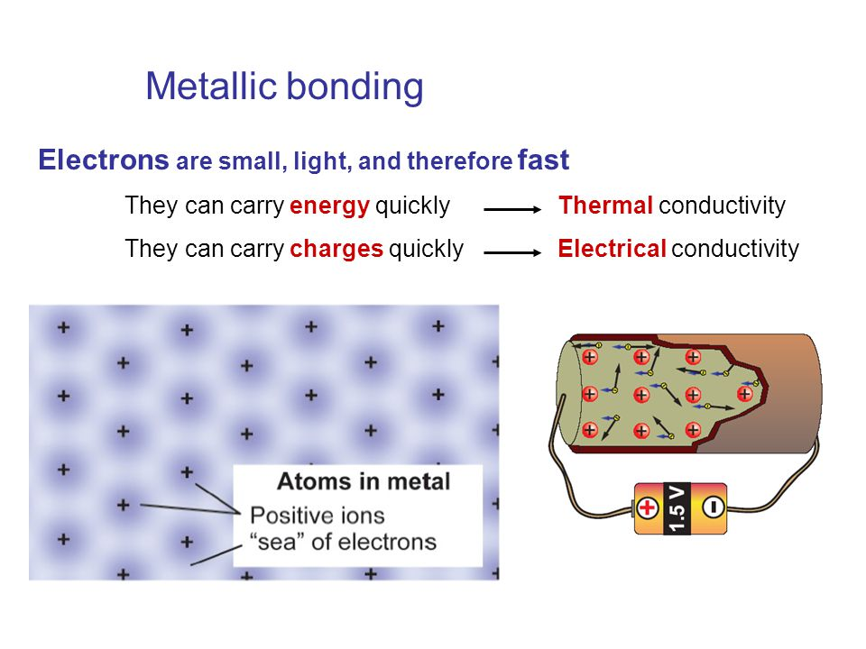 Single bonds Double bondTriple bond Some elements can share multiple electrons with the same atom.