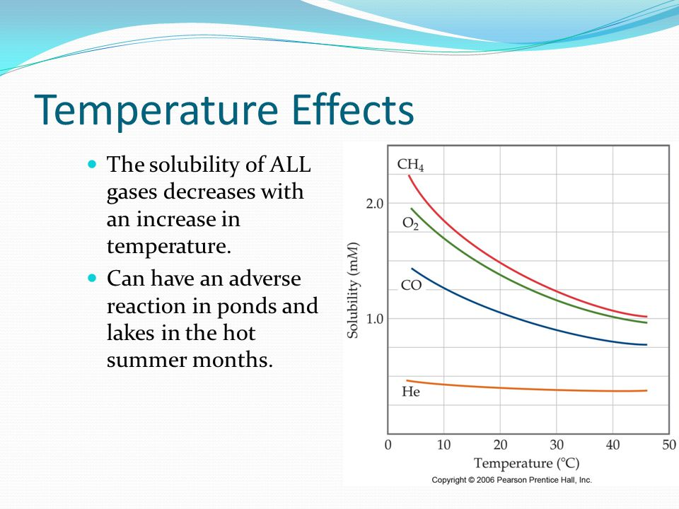 Temperature Effects The solubility of ALL gases decreases with an increase in temperature.