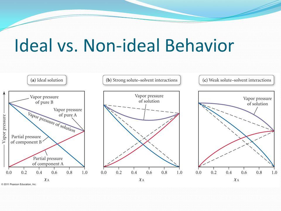 Ideal vs. Non-ideal Behavior