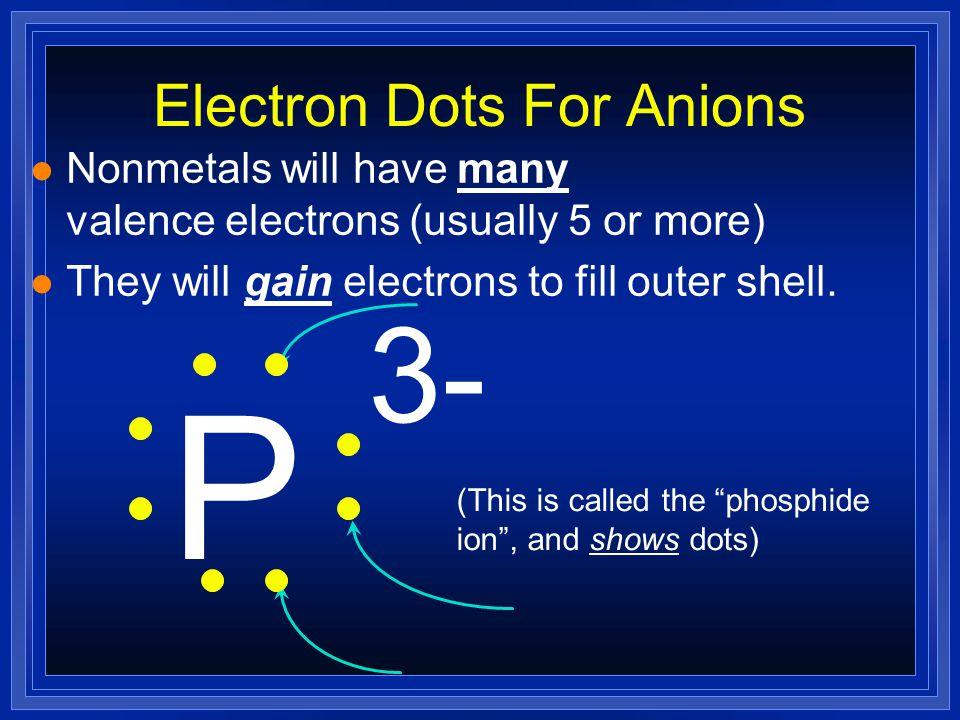 Electron Configurations: Anions l Nonmetals gain electrons to attain noble gas configuration. l They make negative ions (anions) l S = 1s 2 2s 2 2p 6