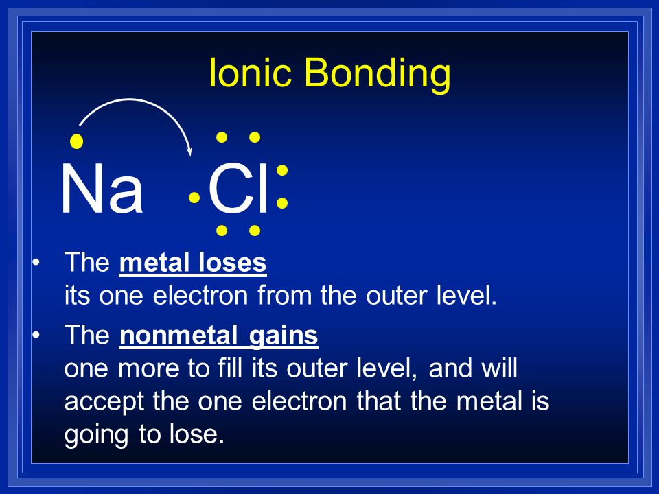 Ionic Compounds 1)Also called SALTS 2)Made from a CATION and ANION A metal and a nonmetal)
