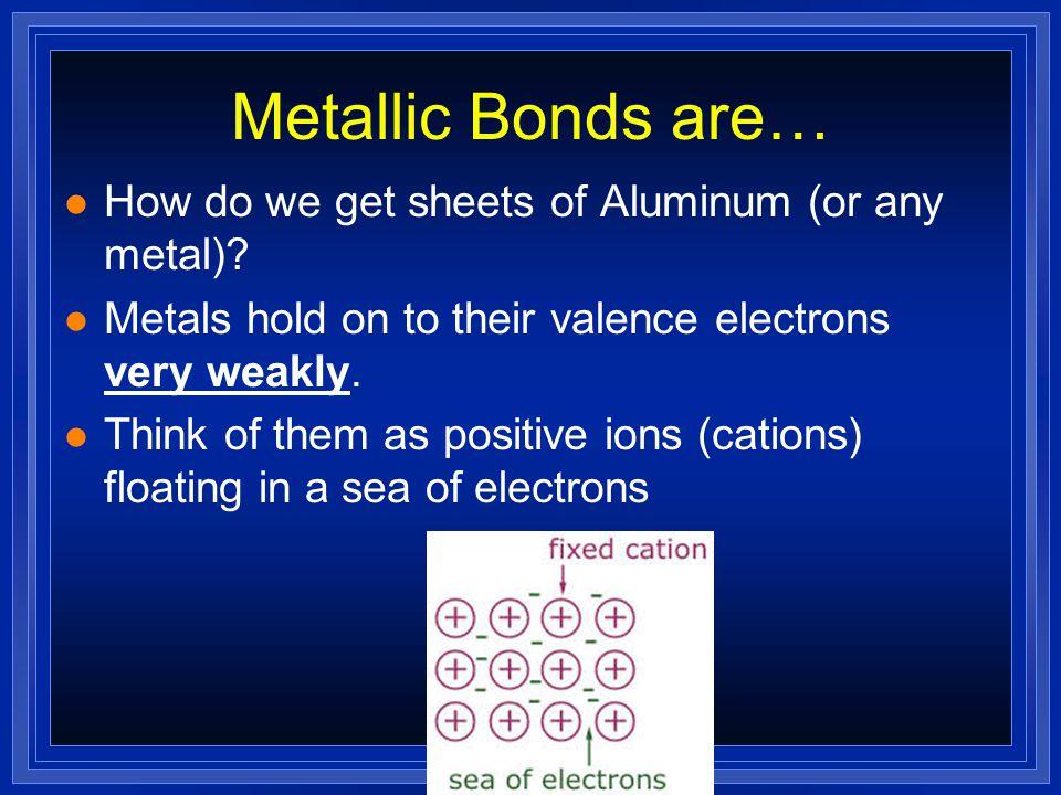 7.3 – Bonding in Metals