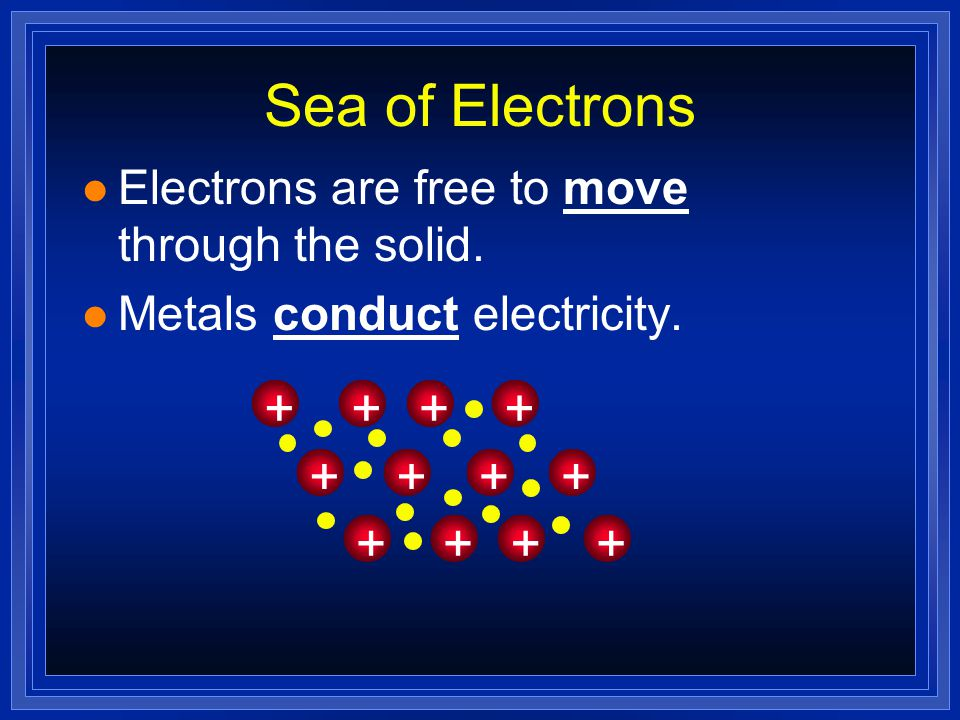 Metallic Bonds are… l How do we get sheets of Aluminum (or any metal)? l Metals hold on to their valence electrons very weakly. l Think of them as pos